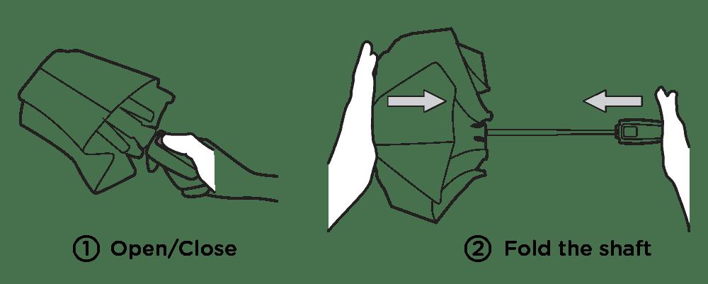 Illustrasjon av hvordan du åpner og lukker Senz automatic
